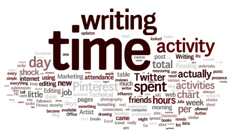 Image result for time to write